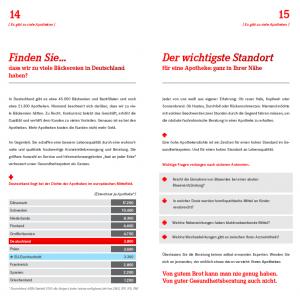 texter-corporate-publishing-apotheke